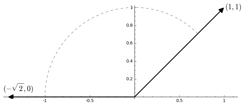A vector, rotated by 3\pi/4